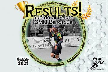 13 Results Semana 2223 2021a